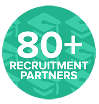 Social Recruitment Partners